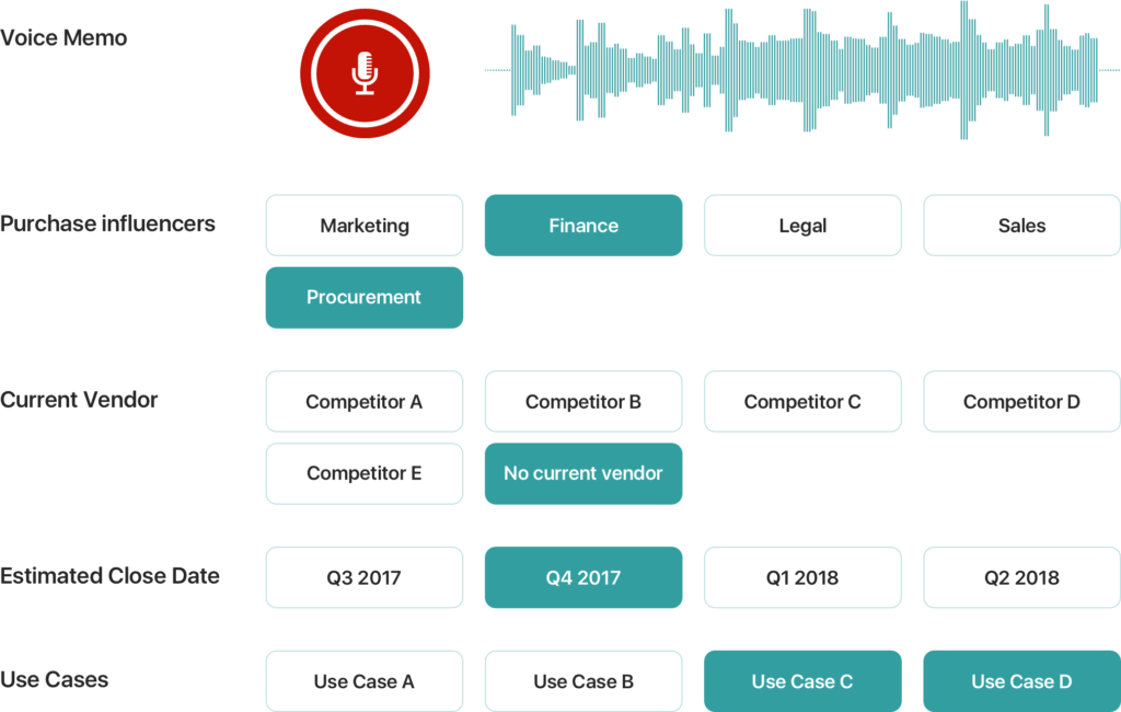 Sales Funnel Spreadsheet and Trade Show Lead Capture App for Savvy B2b Marketers