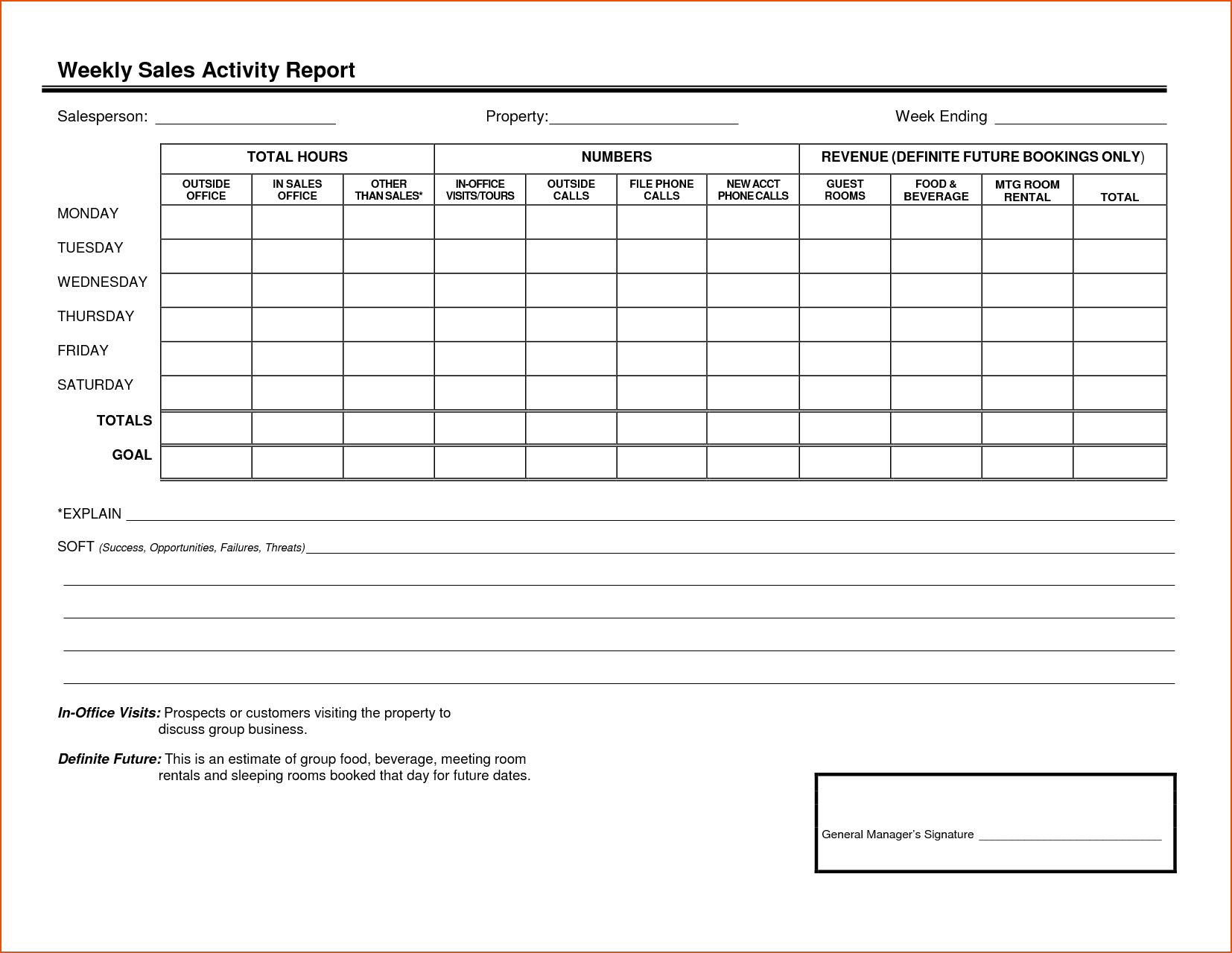 Sales Reporting Templates and Monthly Sales Activity Report Template