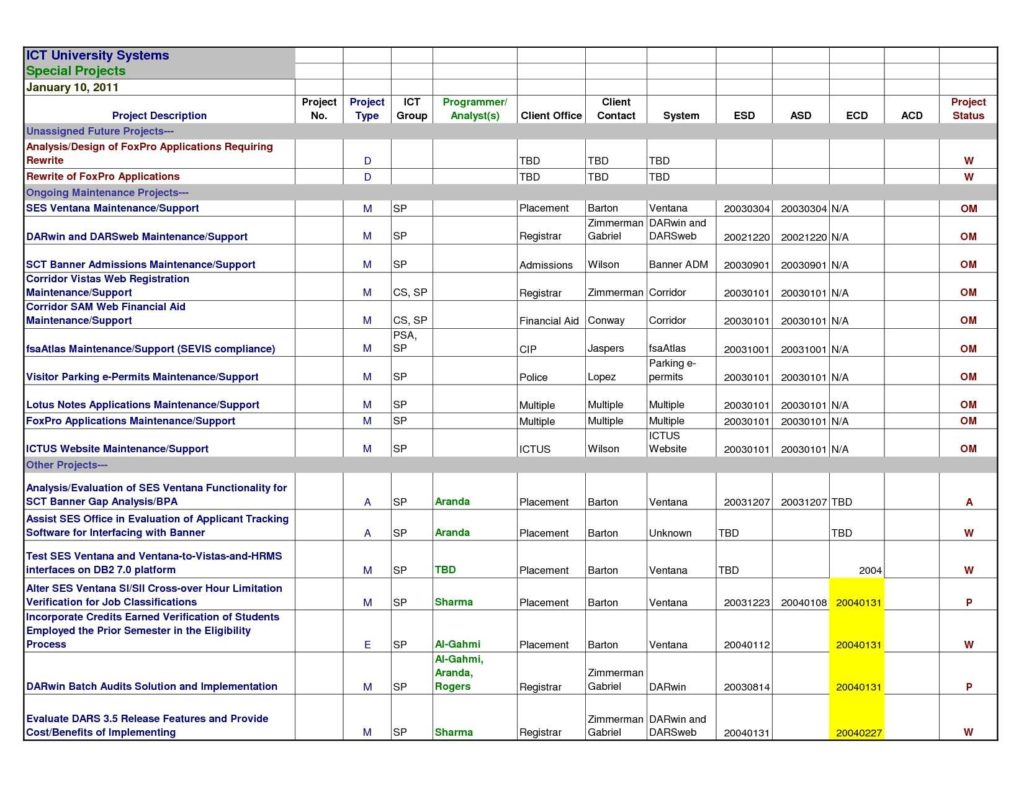 Sales Tracking Spreadsheet Template and Spreadsheet Template Recruitment Manager Excel Template Applicant