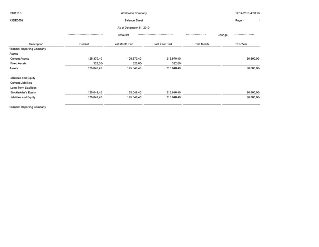 Sample Balance Sheet Reconciliation Template and Jd Edwards Enterpriseone Financial Reports