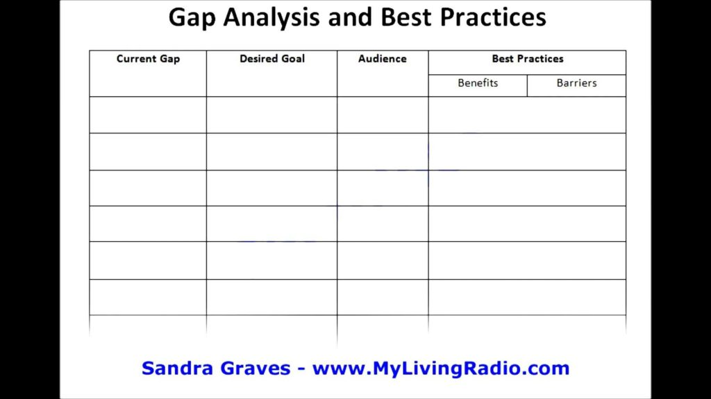 Sample Business Analysis Report and Gap Analysis Template Cyberuse