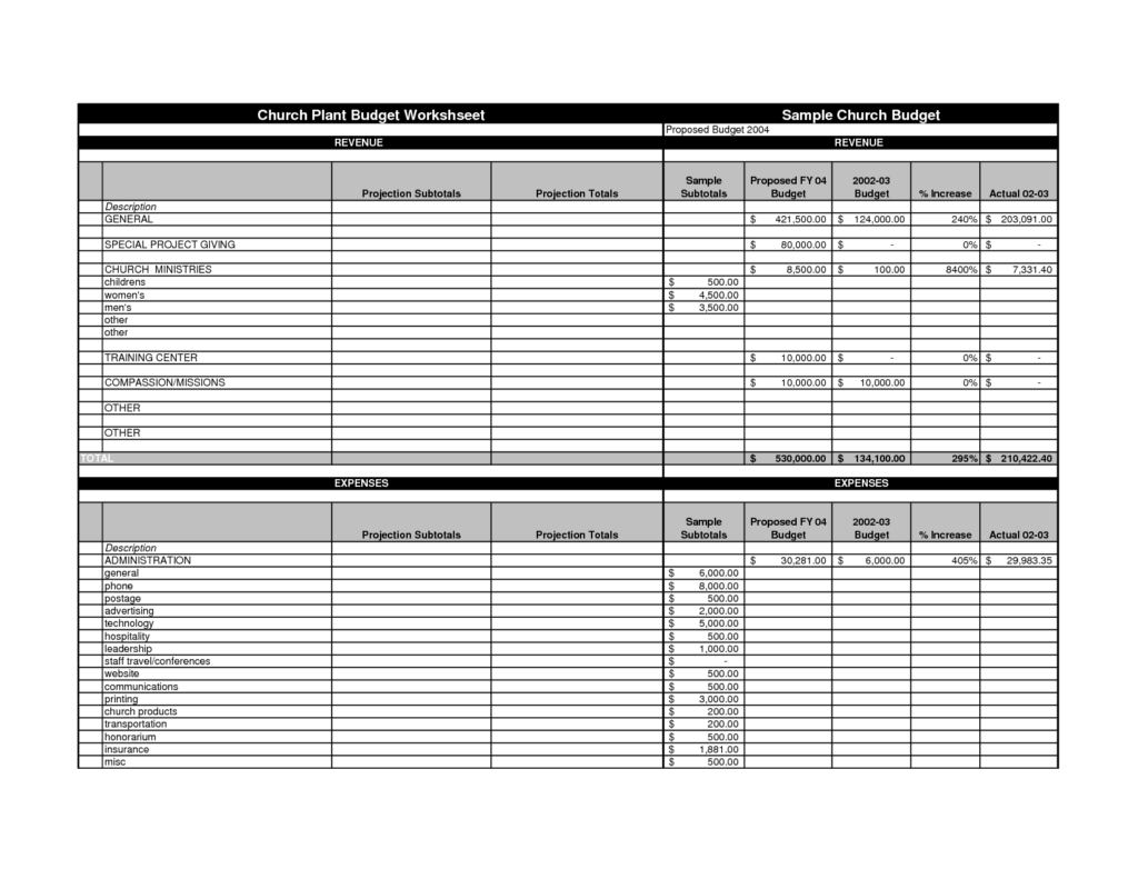 Sample Church Budget Spreadsheet and 9 Best Images Of Church Ministry Bud forms Sample Church