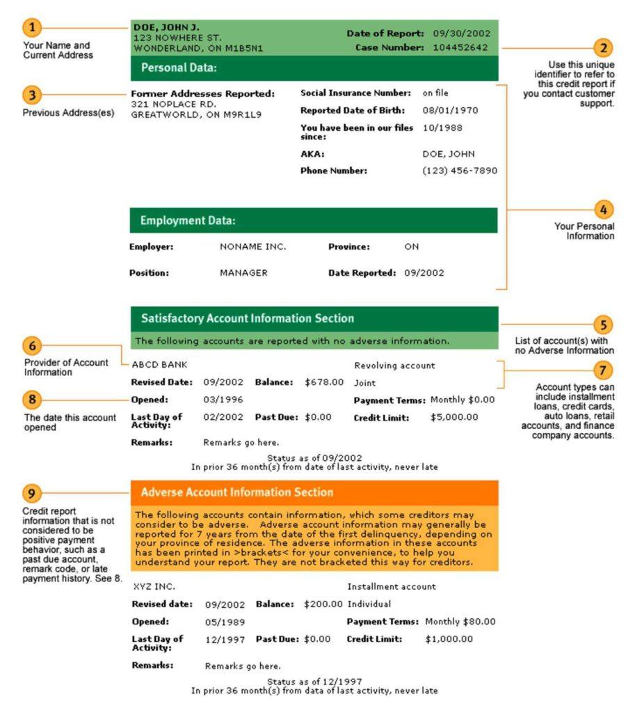 Sample Credit Report Transunion and Sample Transunion Credit Report Canada and Credit Score Sheet