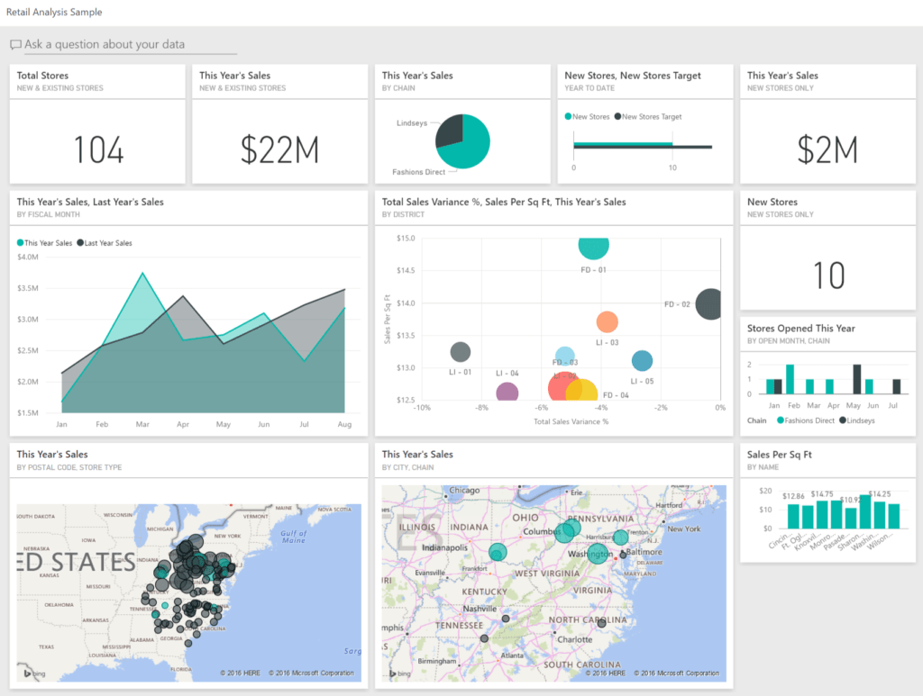Sample Dashboard Reports and Retail Analysis Sample for Power Bi Take A tour Microsoft Power Bi