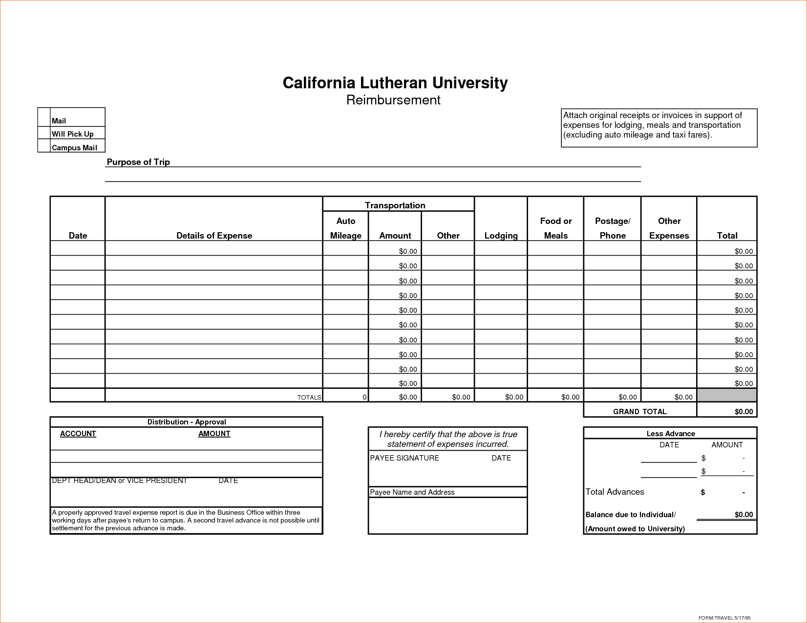 Sample Of Expense Report and 7 Travel Expense Report Template Procedure Template Sample