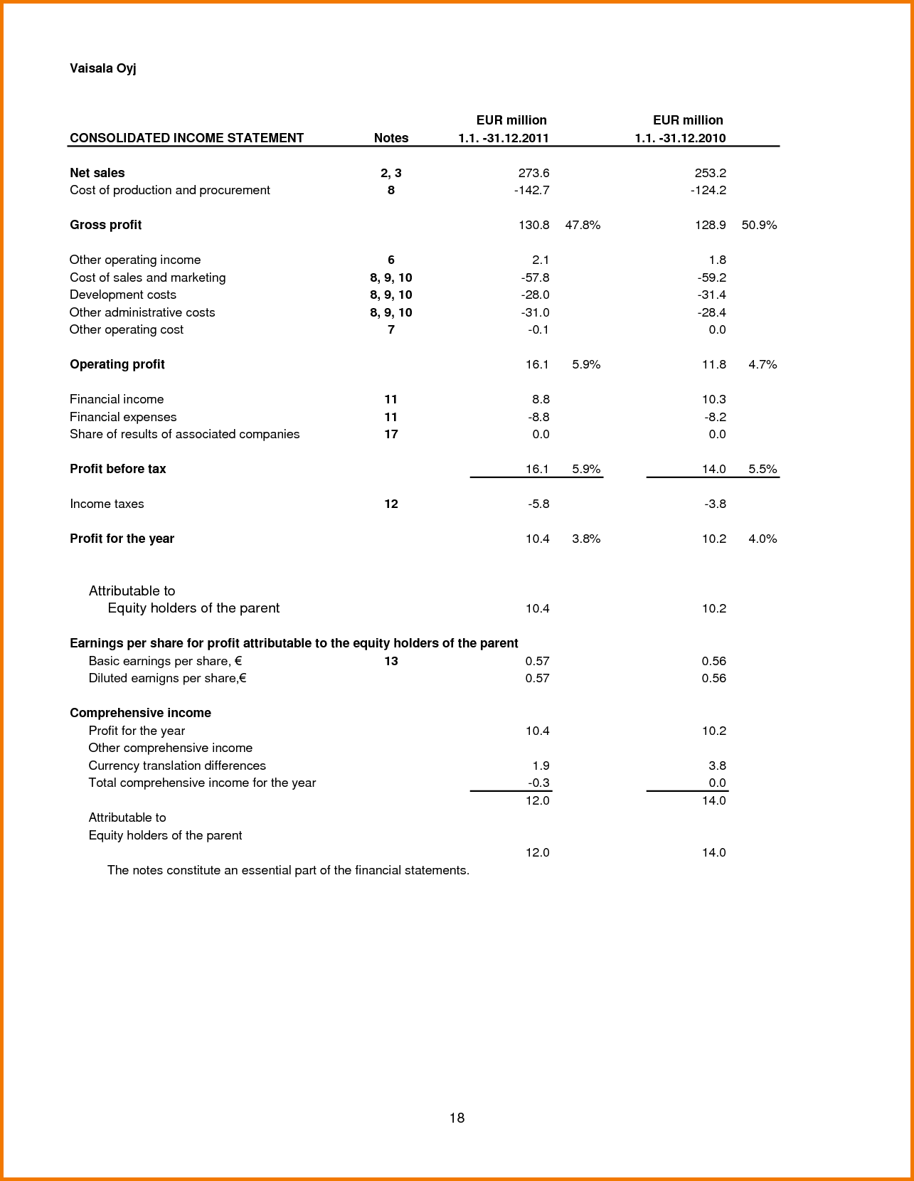 Sample Of Financial Statement Of A Company and 8 Sample In E Statement and Balance Sheet Financial Statement form