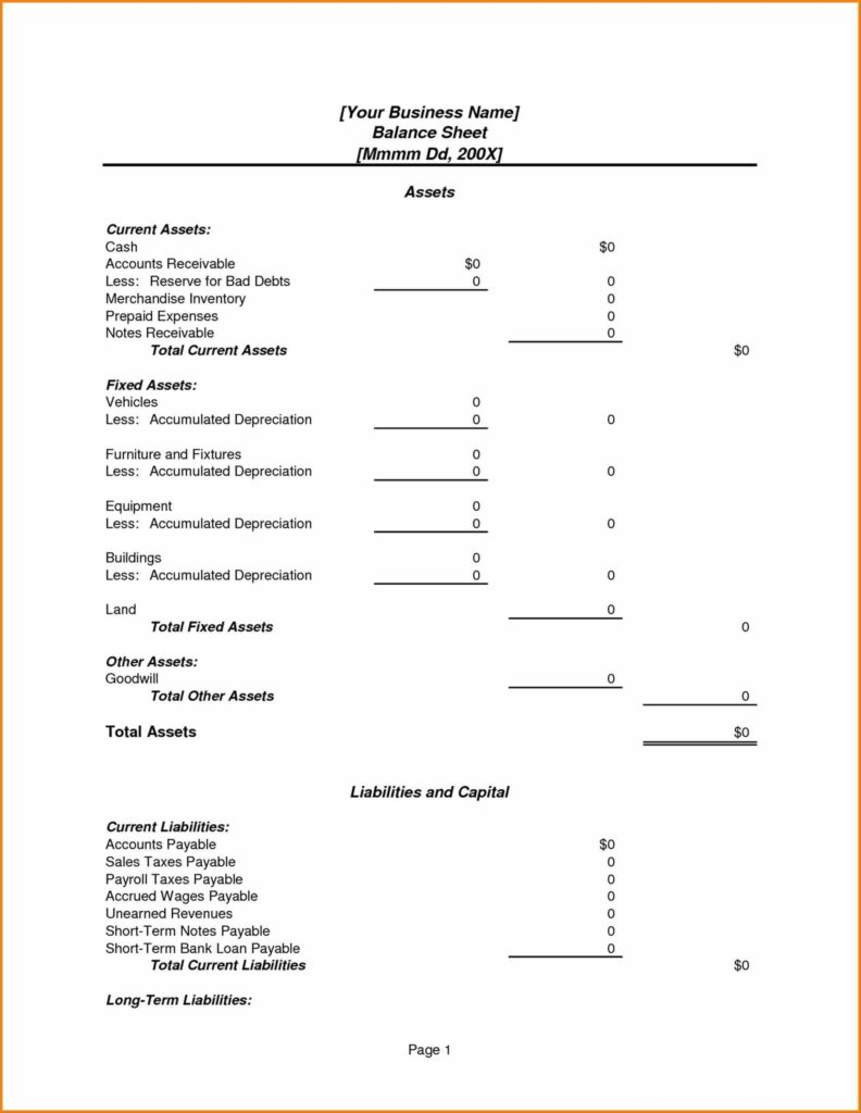 Samples Of Balance Sheets and Sample Of Balance Sheet Templatez234