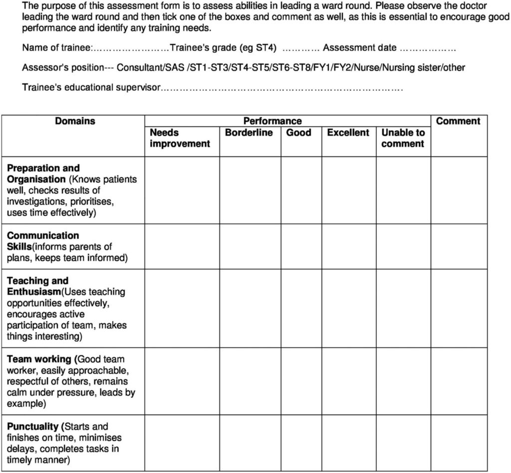 Sas 70 Report Example and A Multisource Feedback tool to assess Ward Round Leadership Skills
