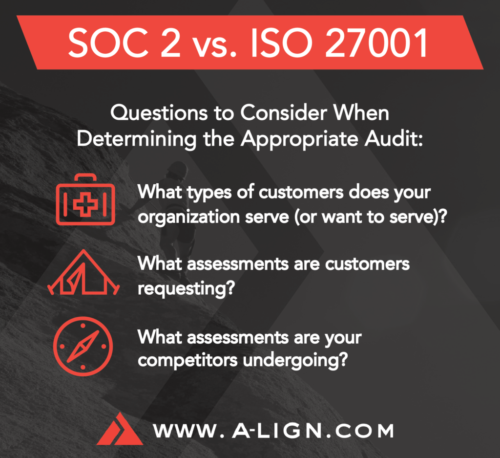 Sas 70 Report Example and soc 2 Vs iso which is the Right assessment for Your