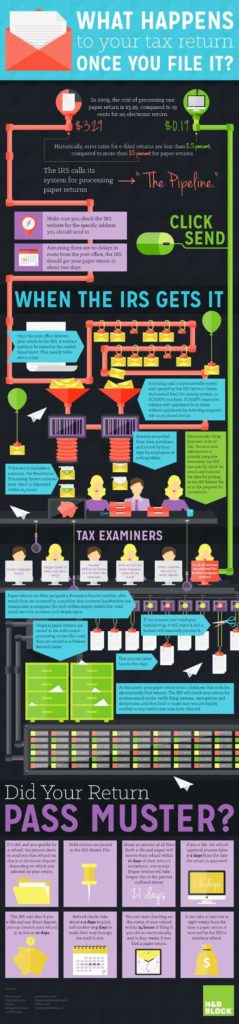 Small Business Tax Spreadsheet and Best 10 In E Tax Ideas On Pinterest In E Tax Preparation