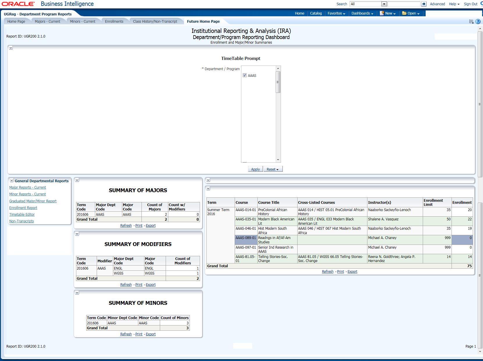 Soc 2 Report Sample and Department Program Reporting Dashboard Guide