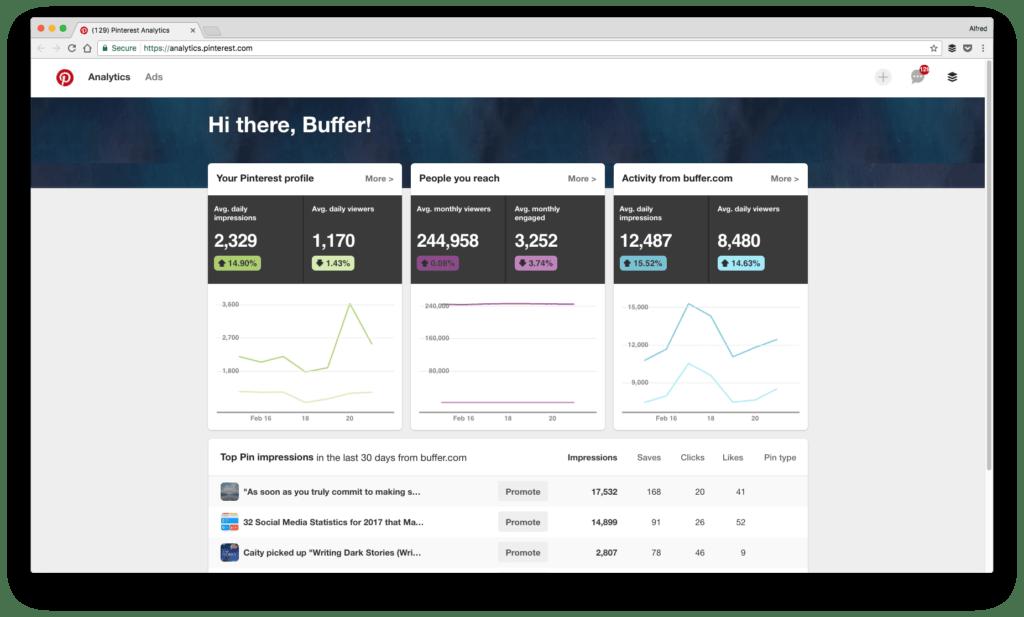 Social Media Analytics Spreadsheet and social Media Analytics 26 Free Analytics tools for Marketers