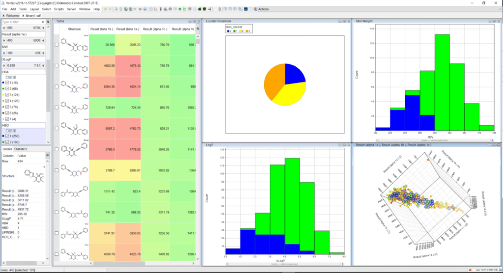 Spreadsheet Data Analysis and Vortex Dotmatics