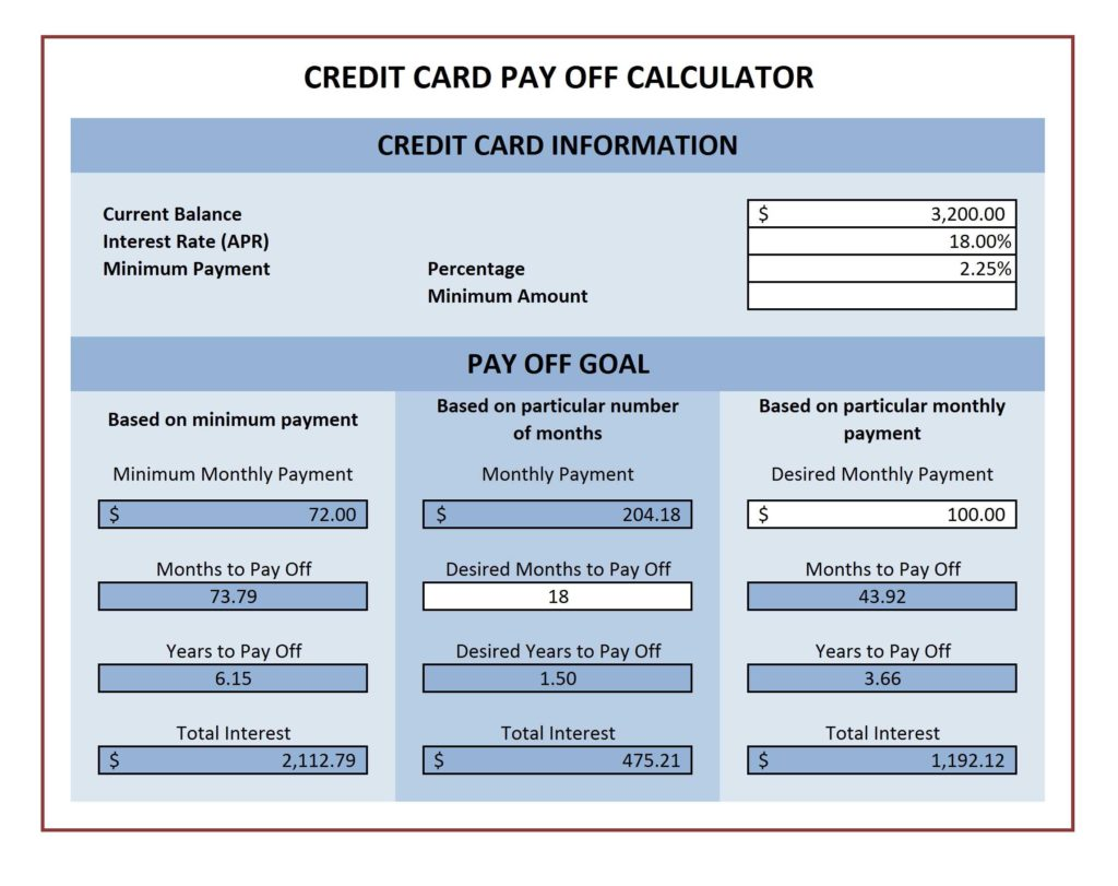 Spreadsheet for Paying Off Debt and Credit Card Payoff Calculator Excel Templates