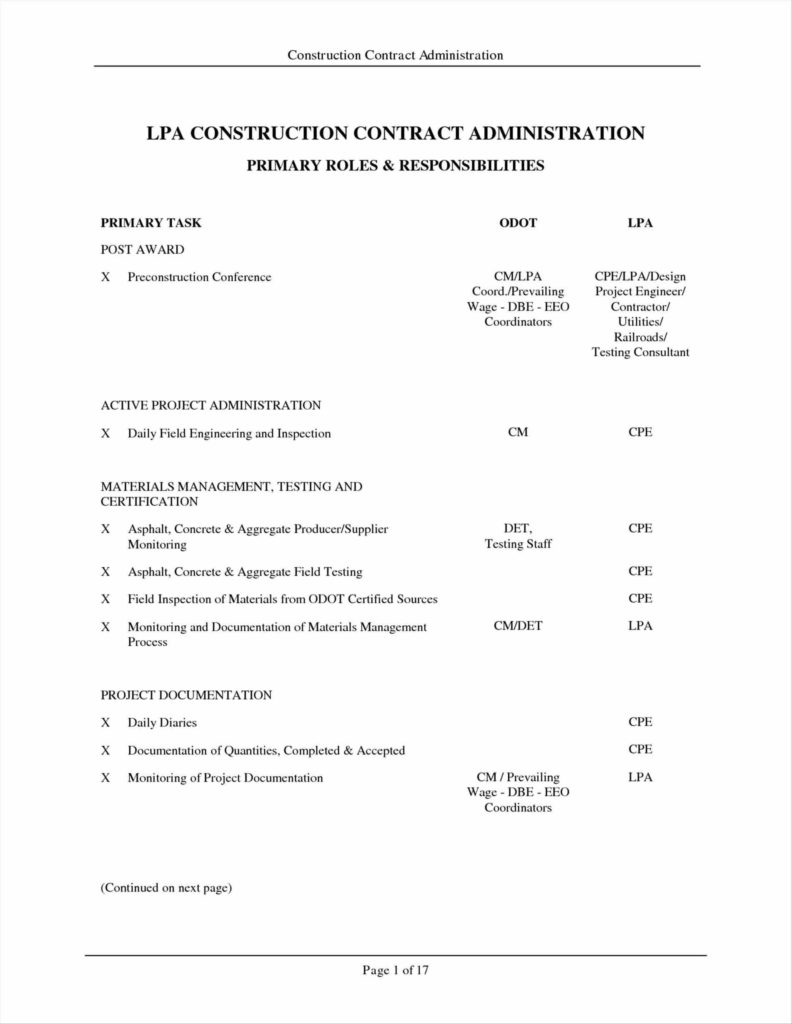 Subcontractor Invoice Template and Templates Subcontractor Excel U Hardhostinfo Subcontractor Invoice