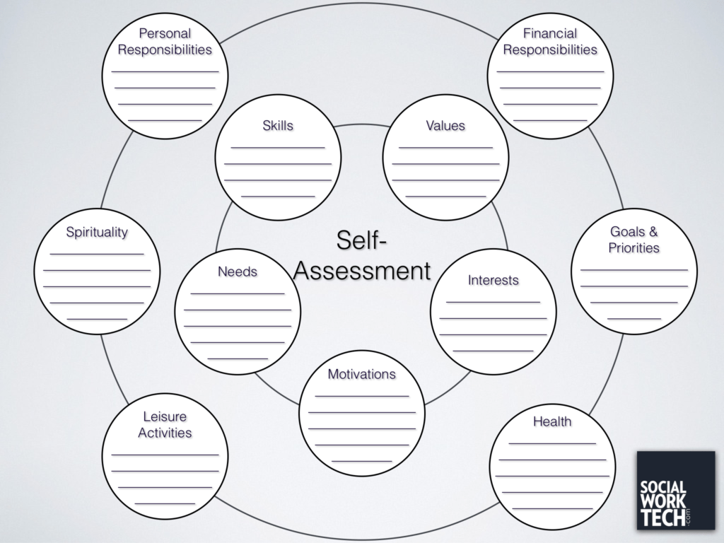 Substance Abuse Recovery Worksheets and A Self assessment tool for Clients socialworktech Can Be