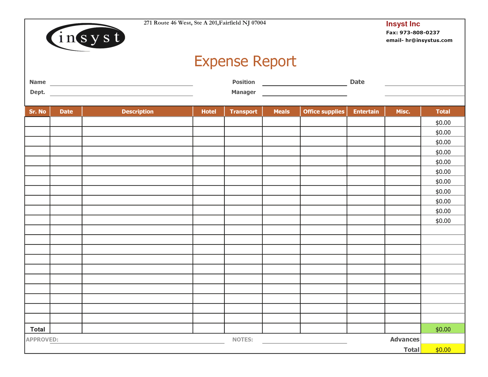 Travel and Expense Policy Sample and Sample Of Expenses Report Resume Qualifications Sample