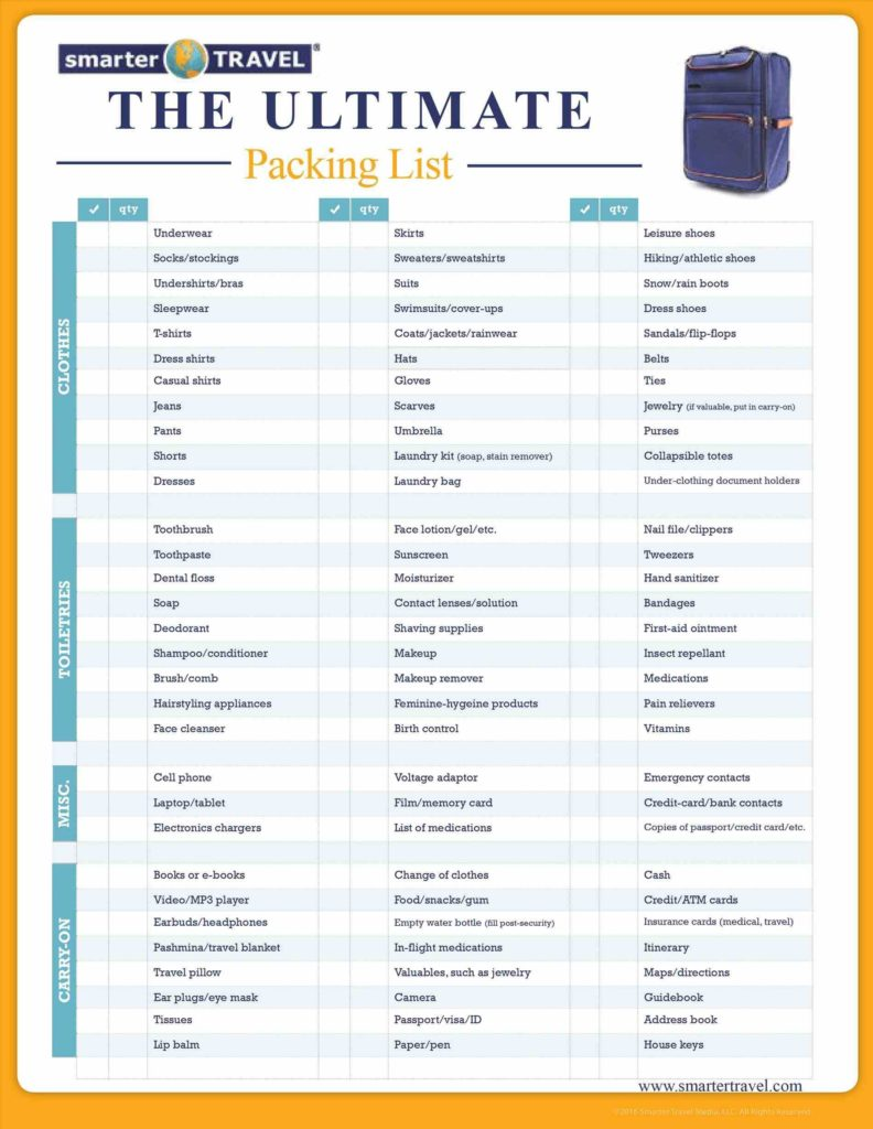 Travel and Expense Policy Sample and Travel Checklist Template Free Expense Report Templates Smartsheet