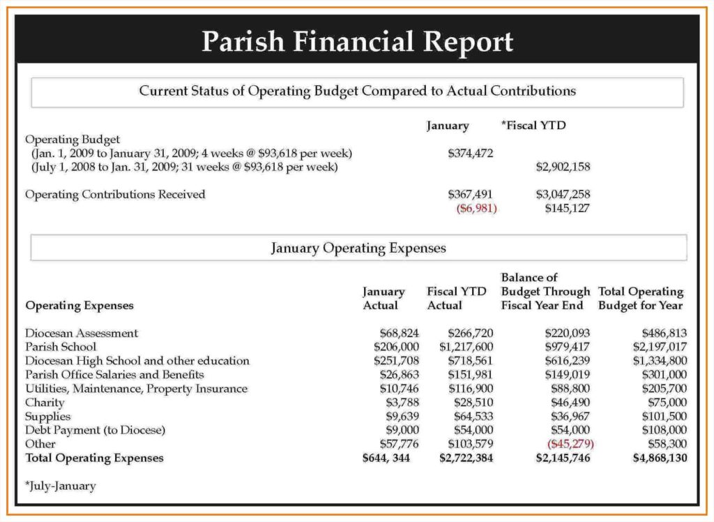 Year End Financial Statement Template and Annual Financial Report Template Masir