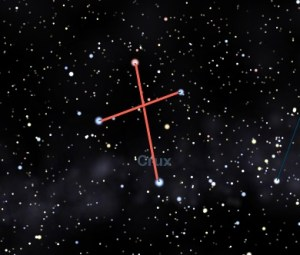 Southern Cross constellation