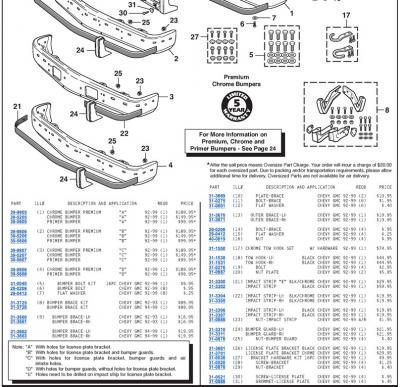 1992 Mustang Alternator Wiring Diagram besides Jeep Cherokee Xj Radio Wiring Diagram likewise 1988 Jeep Grand Wagoneer Fuse Diagram furthermore 98 Jeep Grand Cherokee Radio Wiring Harness furthermore 22166223145385900. on 88 jeep wrangler wiring diagram