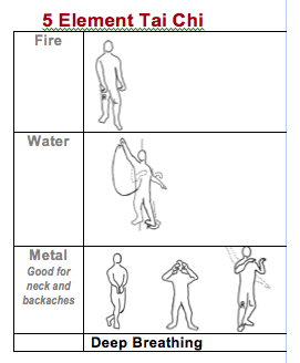 3 of 5 Elements