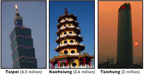 taiwan cities