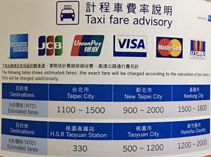 taiwan taoyuan airport taxi