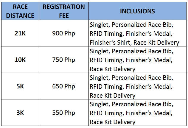 Runfest Registration Fees