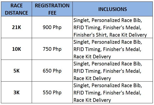 Runfest Registration Fees