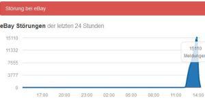 Screenshot allesstoerungen.de