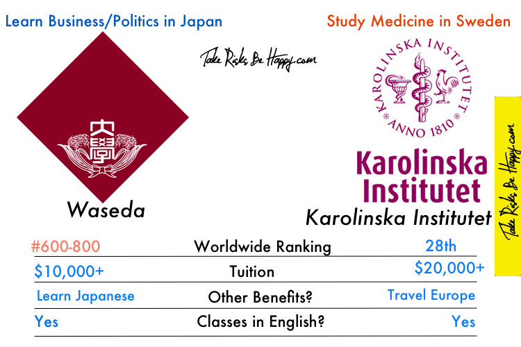 Waseda Karolinska Institutet