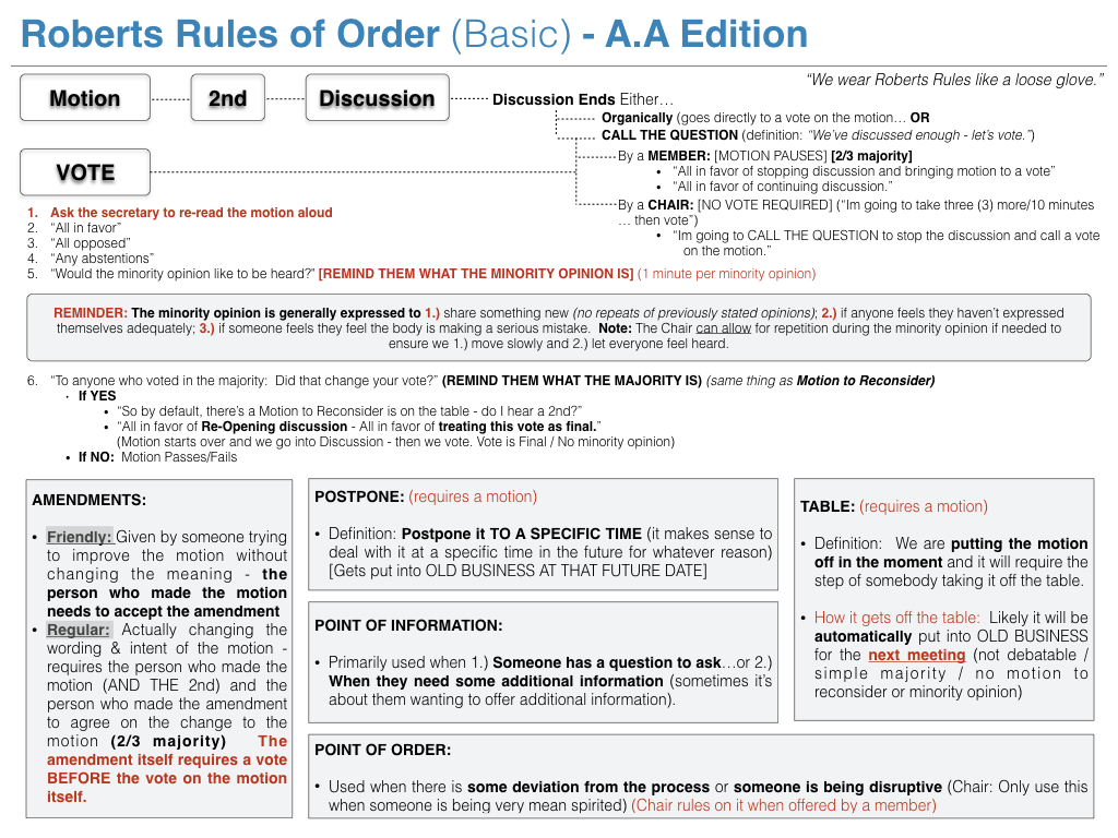 Roberts-Rules-of-Order-AA-Edition_v2