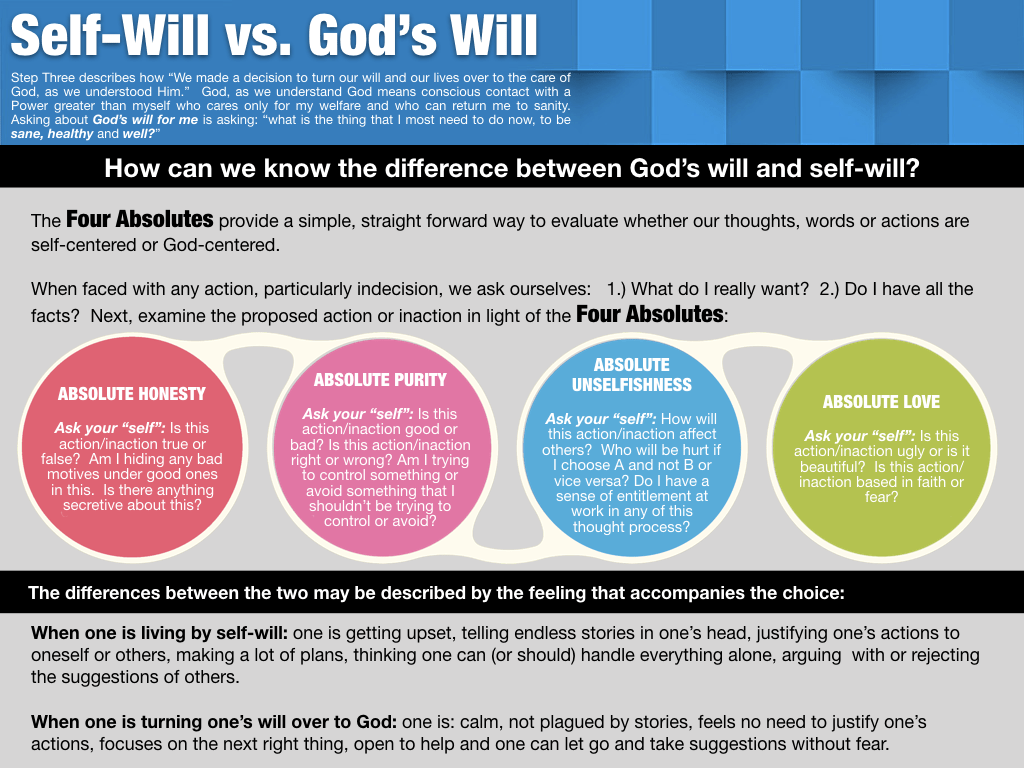 Self-Will-vs.-God's-Will