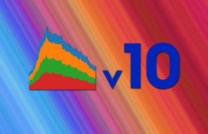 Tableau 10 Advanced Training - Master Tableau in Data Science