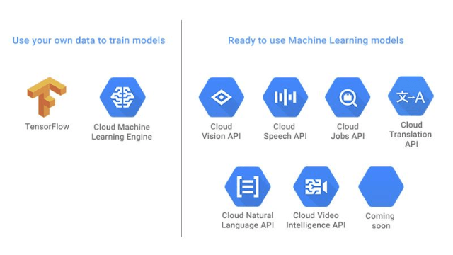 Launching into Machine Learning
