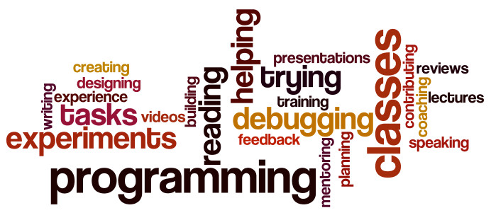 Wordcloud with different ways to learn