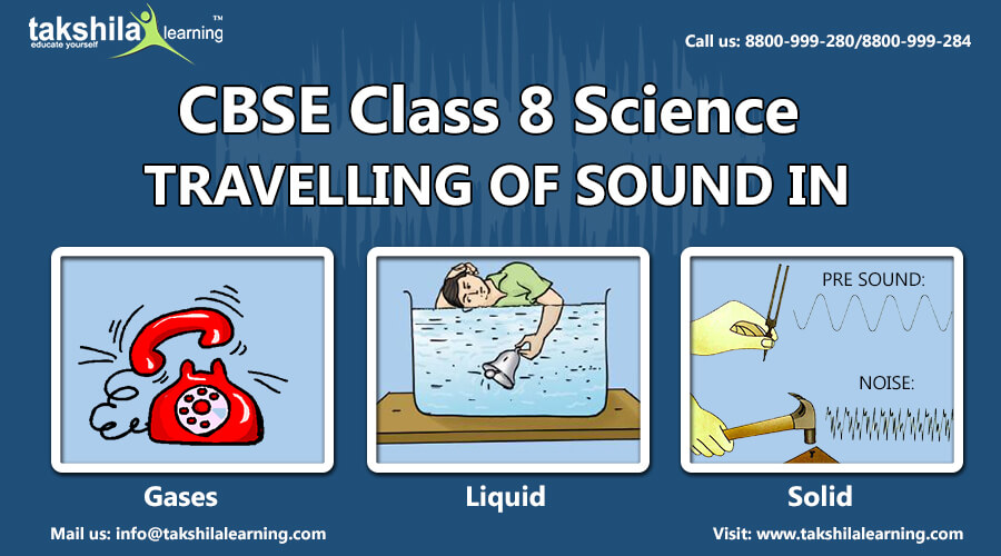 NCERT & CBSE class 8 science Travelling of Sound