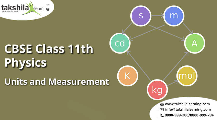 Class 11 Physics Notes Units and Measurement NCERT Solutions 11th Science, NCERT Solutions for class 11 physics