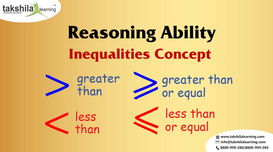 Reasoning Inequality solutions Tricks for SBI/IBPS PO & Clerk