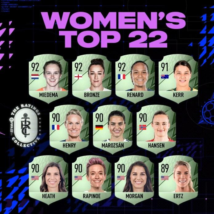 Fifa-22-Top-22-femmes-1