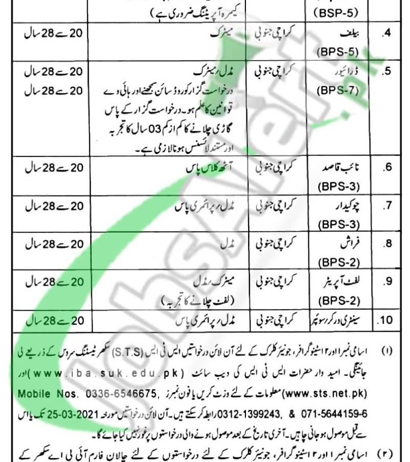 District and Session Court Karachi Jobs 2021 South STS Form Download