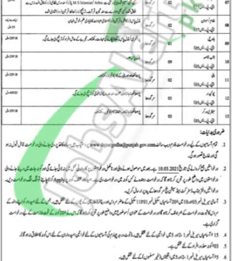 District and Session Court Sargodha Jobs 2021 Application Form Download