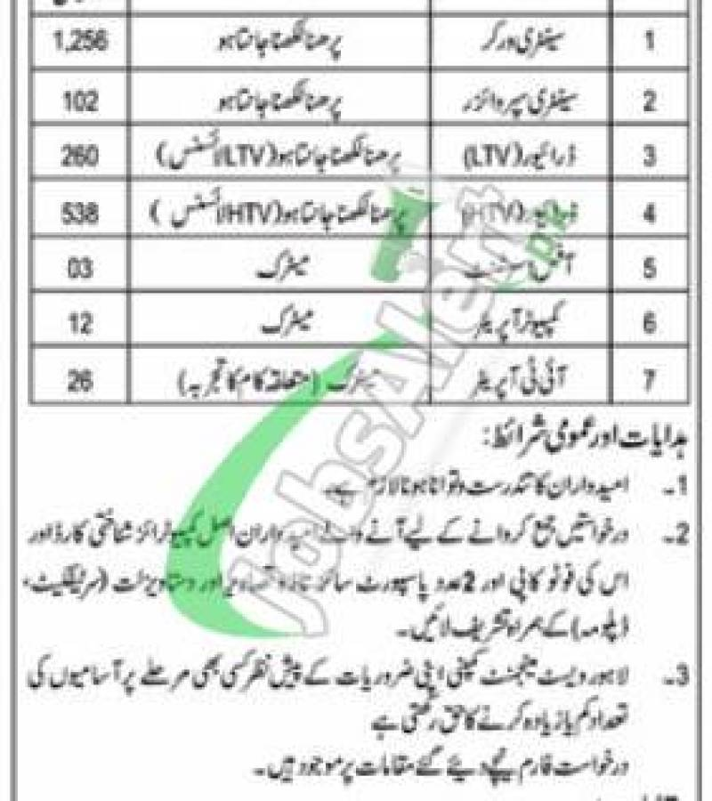 LWMC Jobs March 2021 Lahore Waste Management Company Latest Advertisement