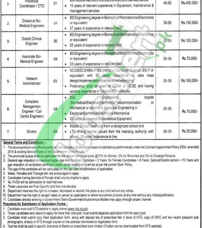 Primary & Secondary Healthcare Department Punjab Jobs 2021 Form Online nts.org.pk