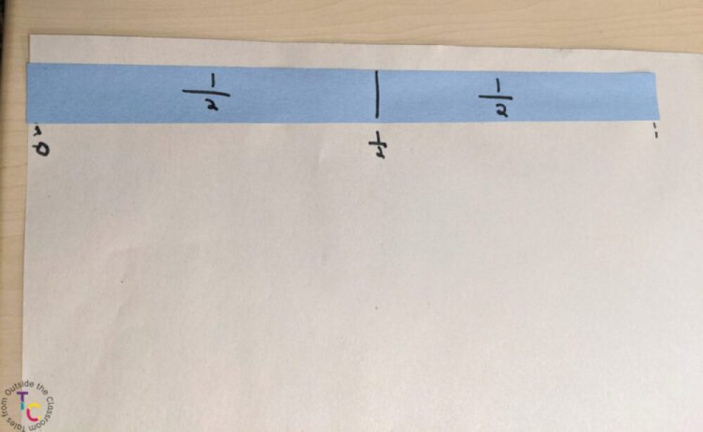 One half fraction strip