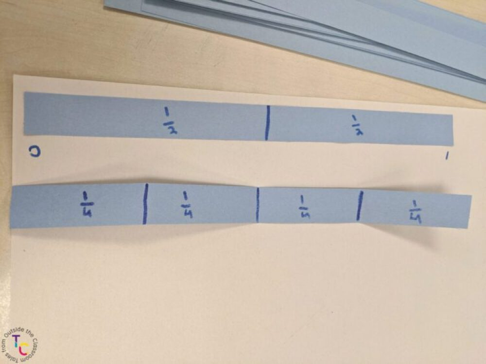 quarter fraction strips