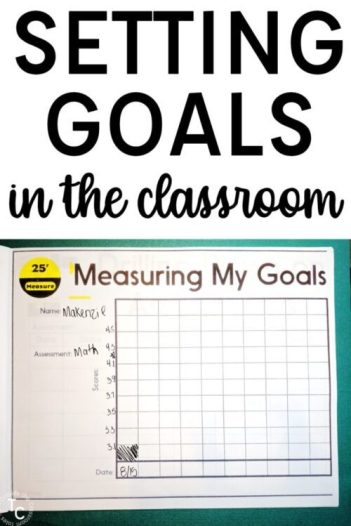 Goal Setting in the Classroom with goal graphing
