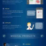 Healthcare Apps You Should Definitely Try Today