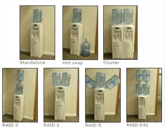 raid-water-cooler